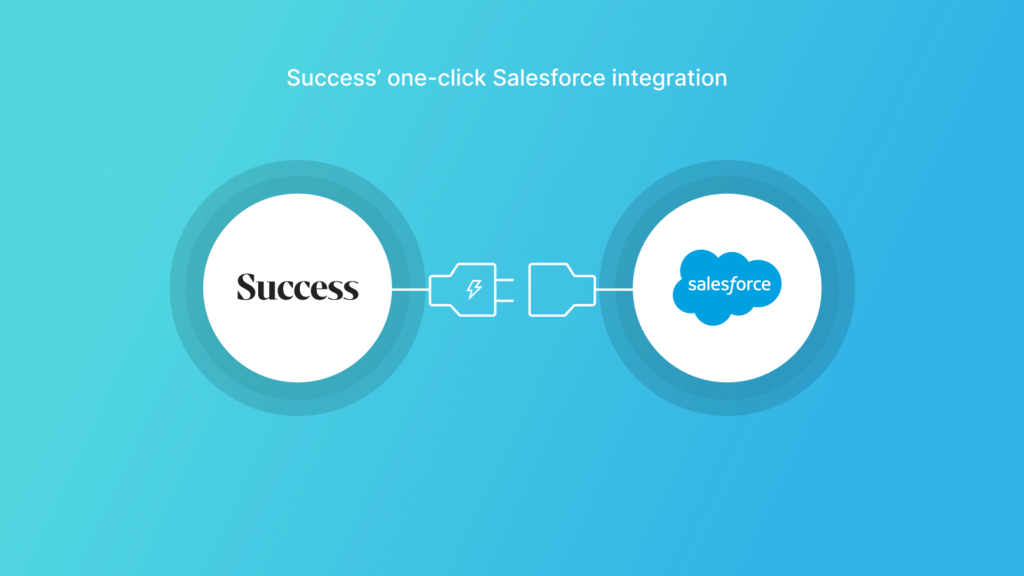 success-salesforce-integration